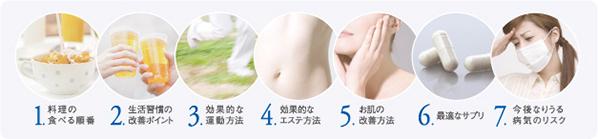 7つの秘密
